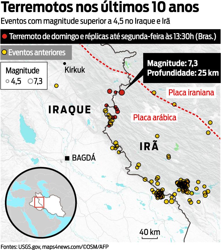 terremoto no iraque