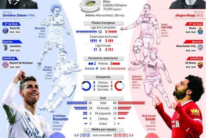 Info UEFA