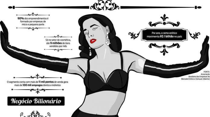 Feira erótica terá seis dias de atrações no Rio