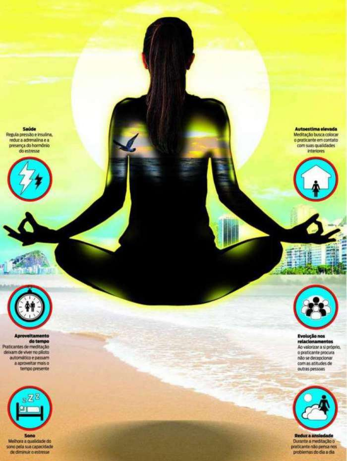 Medita��o ajuda a relaxar