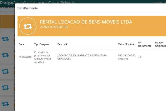 Empresa Rental recebeu R$2,1 milhões da campanha de Haddad