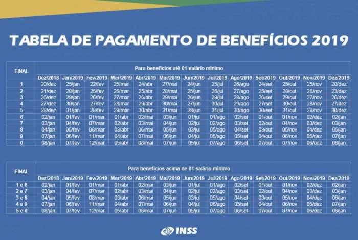 Calendário de pagamentos do INSS de 2019