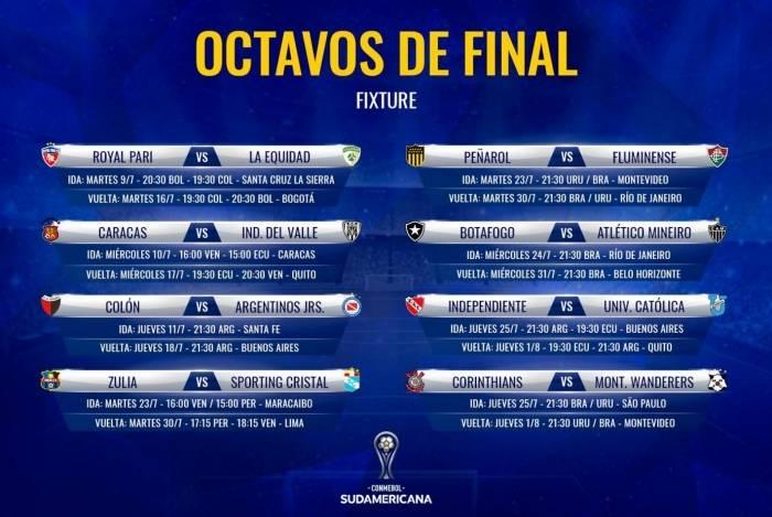 Tabela dos confrontos das oitavas de final da Sul-Americana