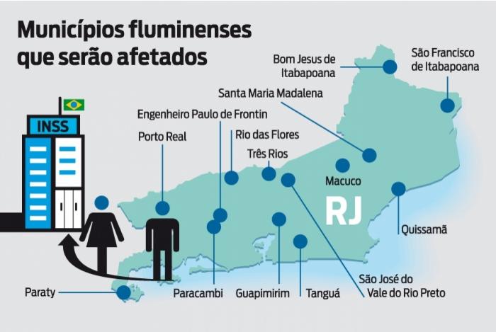 Prefeituras fluminenses que não têm RPPS, de acordo com a Aepremerj