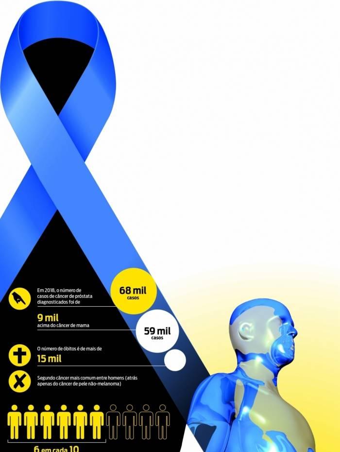 cancerprostata3