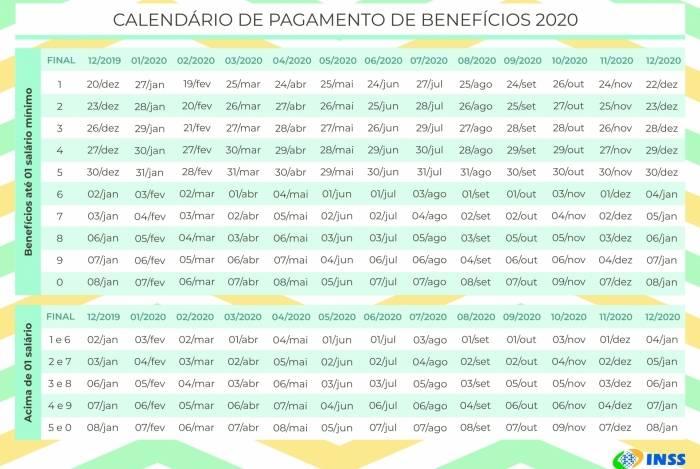 calendario de pagamento de beneficios 2020