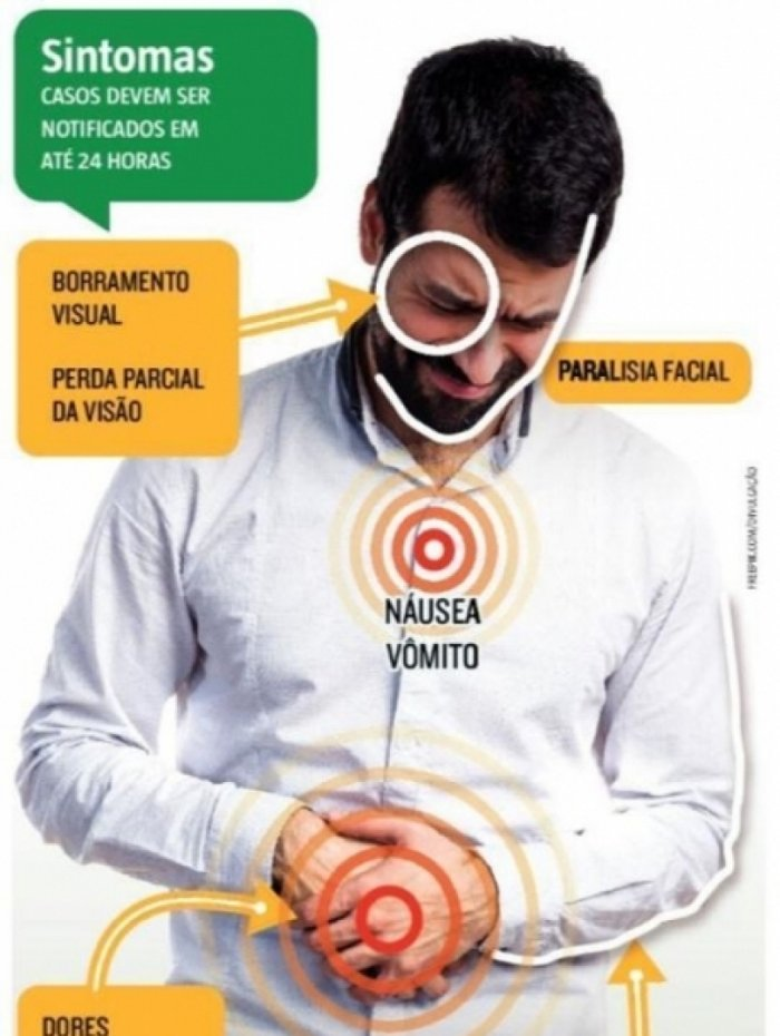 Caso os sintomas apareçam,  SES-MG informa que devem ser imediatamente notificados (em até 24 horas) ao CIEVS BH (casos de Belo Horizonte) e CIEVS Minas (casos do restante do estado), pelo telefone e por e-mail