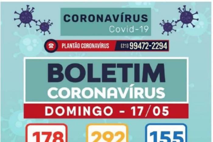 Boletim Coronavirus