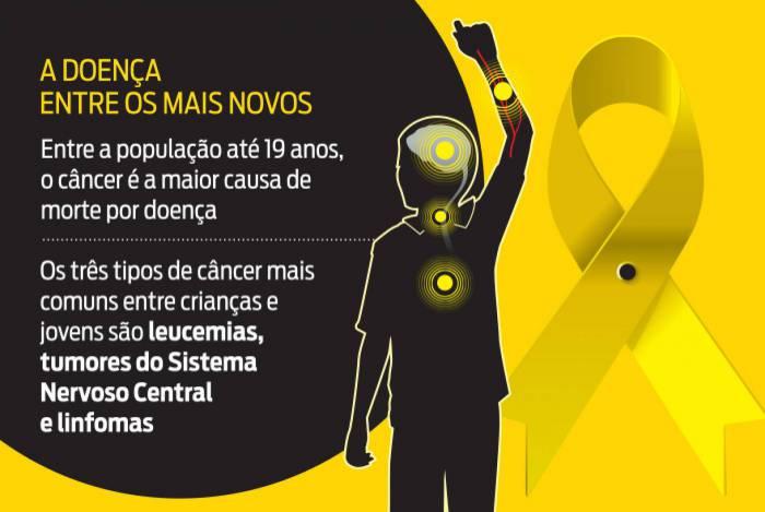 Setembro Dourado: mês da conscientização sobre o câncer infantojuvenil