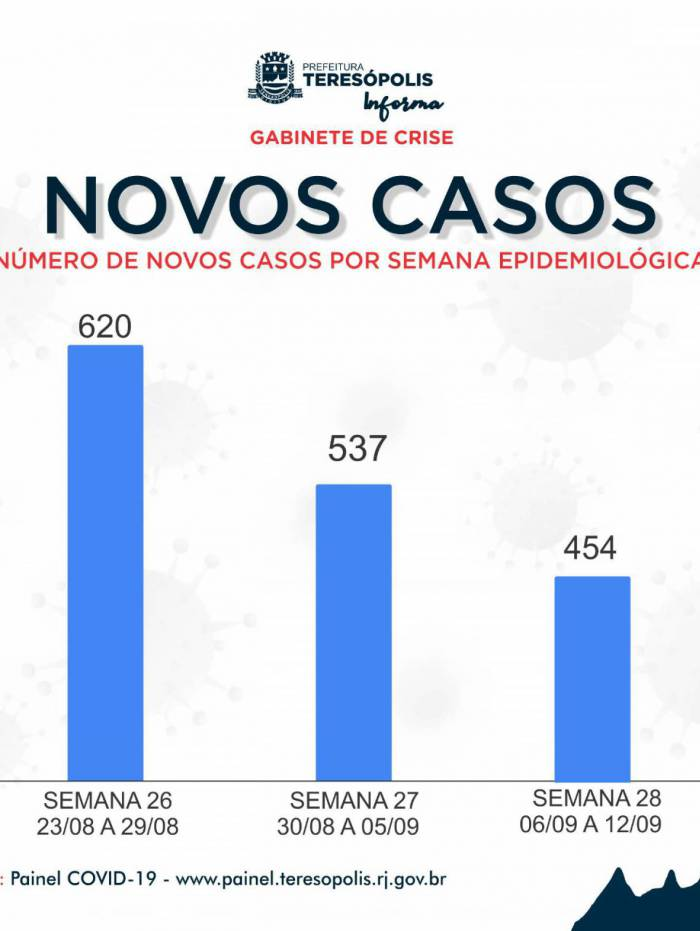 Tabela divulgada pelo Gabinete de Crise de Teresópolis